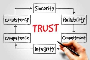 character attributes in business - trust